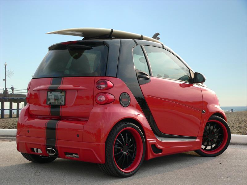 Paint Stock Rims - Smart Car Forums