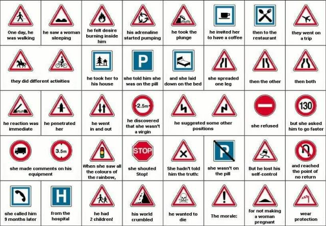 Road signs smart car forums